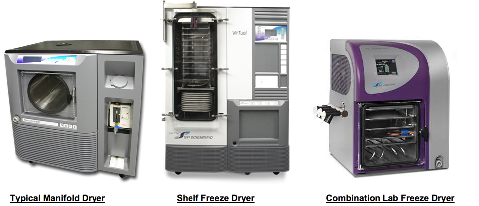 Types of Freeze Dryers - Updated
