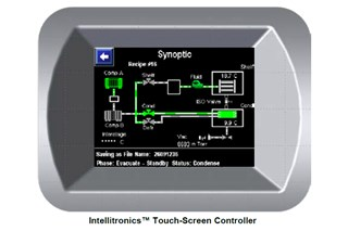 Intellitronics Touch Screen Controller